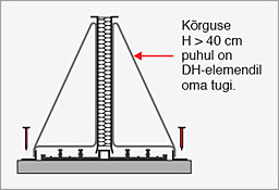 formax-DH-DHI-7